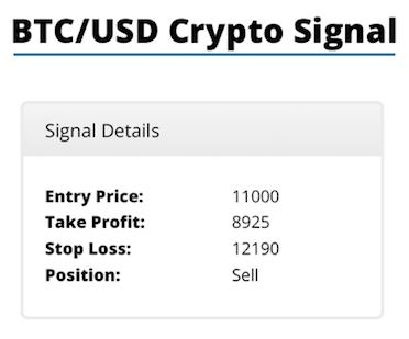 Free Crypto Signals